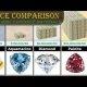 Mis on kulla hind võrreldes näiteks inimese südame hinnaga? – Vaata maailma kallimaid materjale (hind kg kohta)